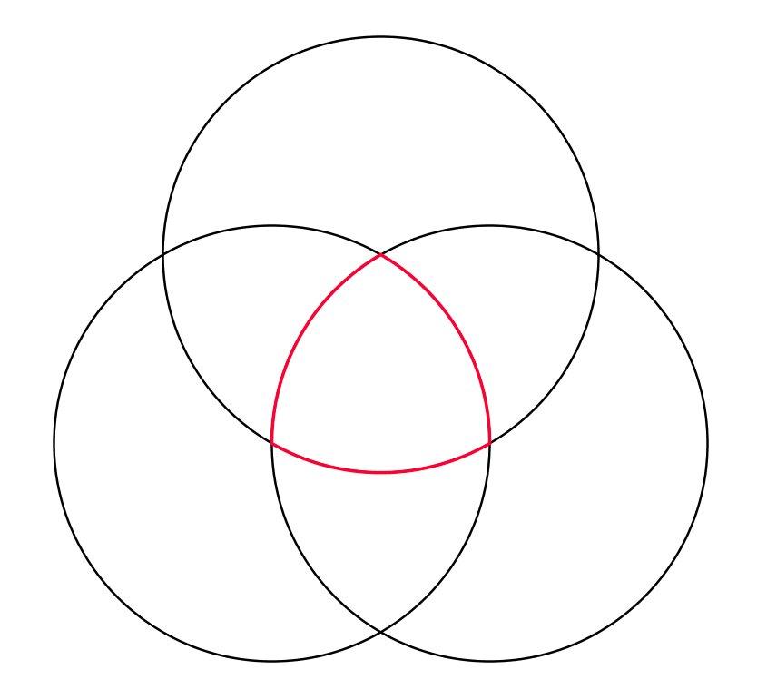 3_circles