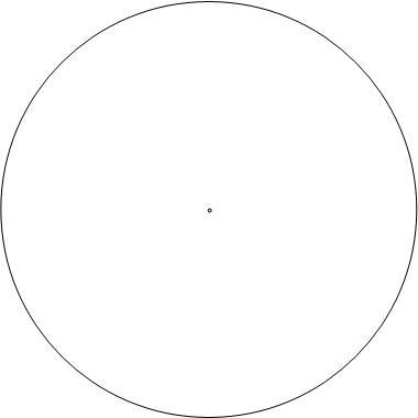 Circle(1)