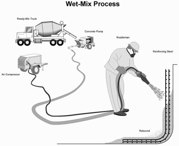 header-wet-mix
