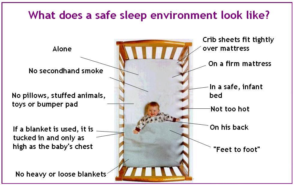 Safe-sleep