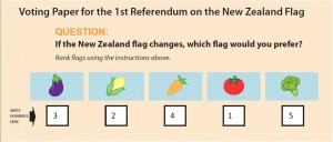 Preferential voting (PV)